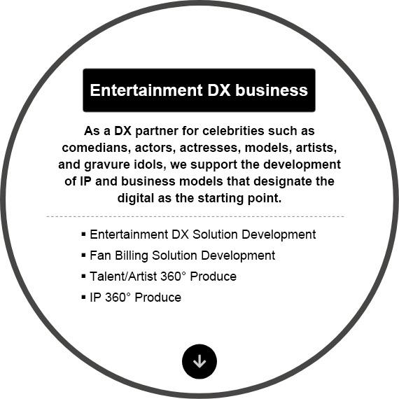 Entertainment DX business