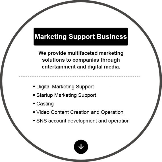 Marketing Support Business